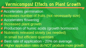 Vermicompost Effects on Plant Growth graphic